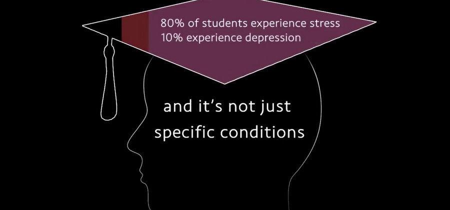 Student-Mental-Health-Marshall-Elearning-Video